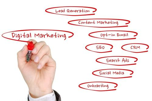 Digital Marketing Northern Ireland
